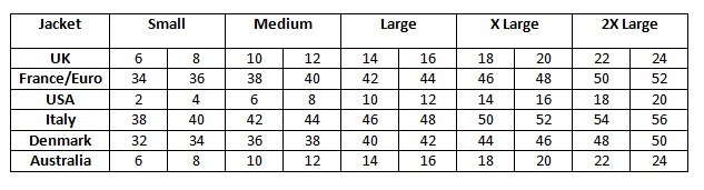 Women's Sizes: Conversion Chart + SUPER-Quick How-To-Measure-Guide. To help women find and convert clothing sizes in as little as a few seconds, here is a quick and comprehensive guide to all women clothing items, apparels and shoes so there will be .