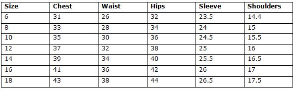 Normal Waist Measurement Studies show that women with a waist size of more than 35 inches; and men with a waist size of more than 40 inches have higher chances of diseases than people with smaller waist size. For a woman, 32 inches or less is considered as normal waistline. For a man, having waist 37 inches or less is considered normal. The ideal measurements for waist vary mainly according to age, .